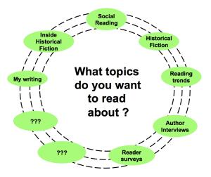 Reader topics