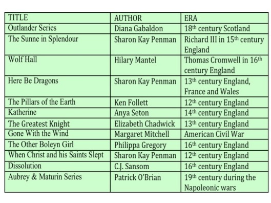 Favourite-Historical-Fiction