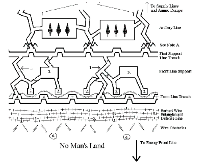 trench system?w=350&h=200&crop=1 10 facts about wwi trenches a writer of history